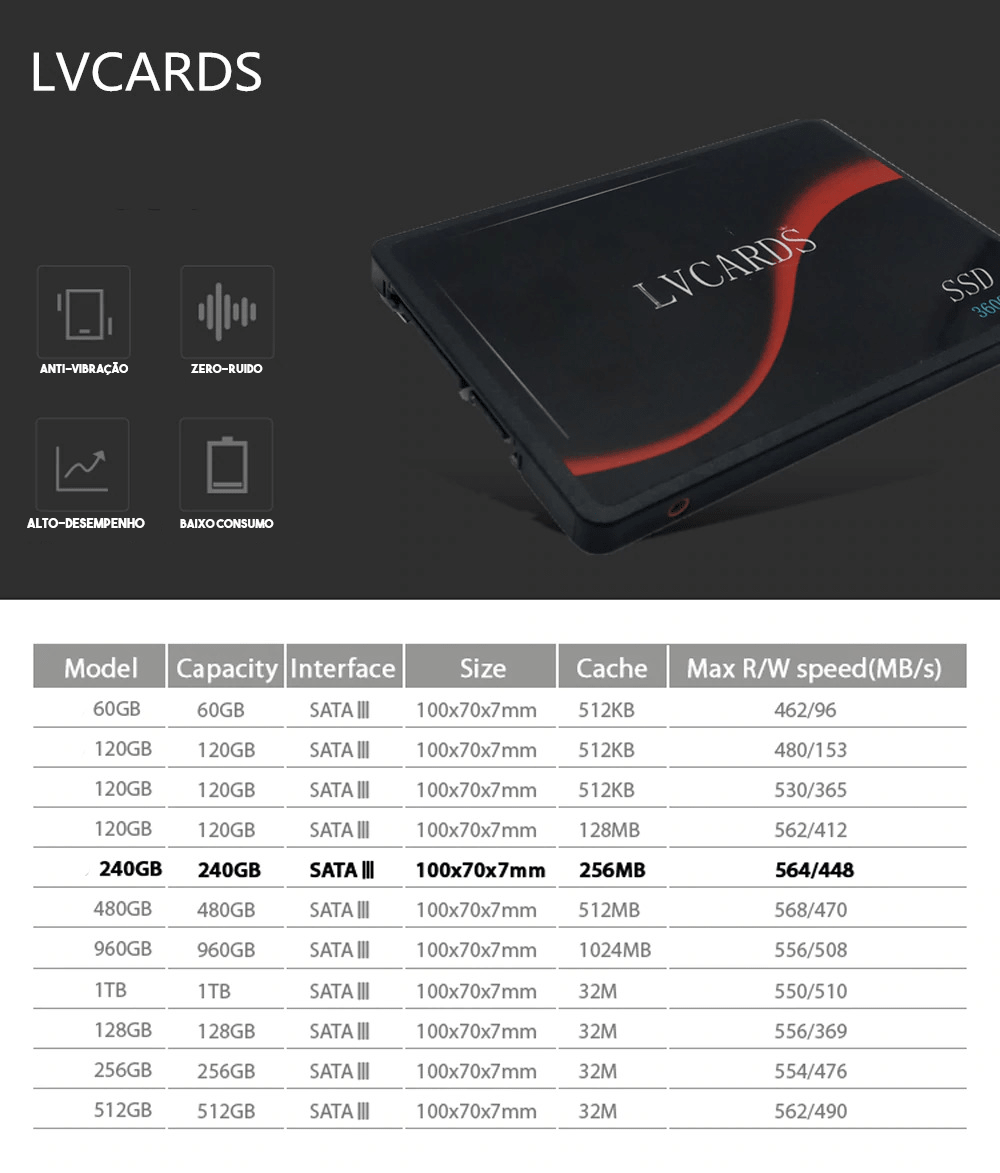 """SSD LVCARDS 240GB SATA III 2.5"""""""